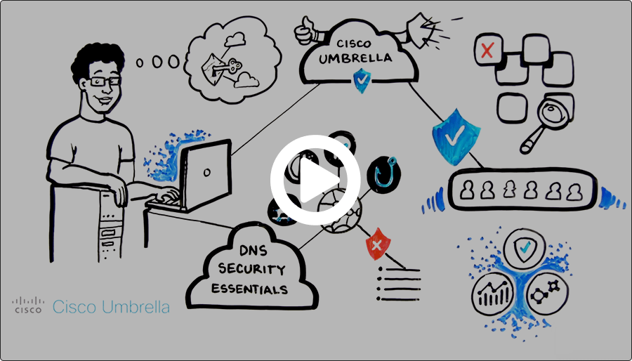 Video: Cisco Umbrella Product Packages