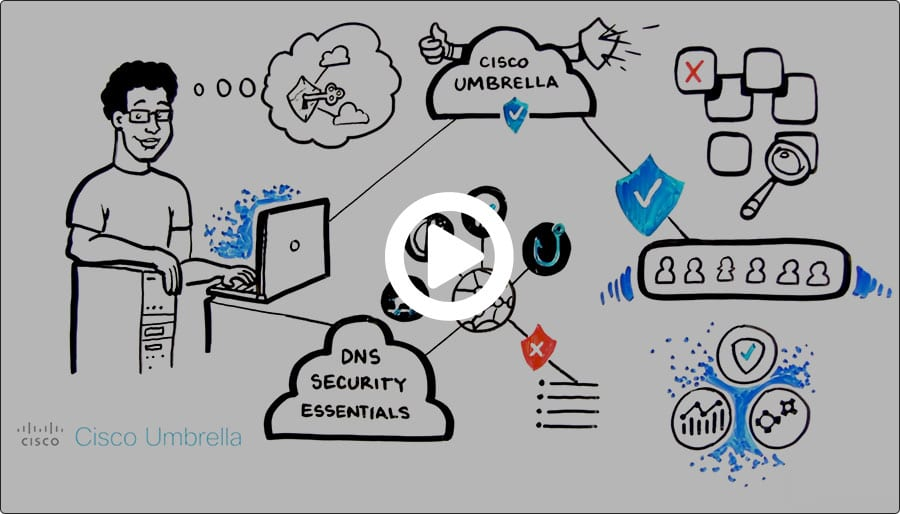 Video: Network security packages